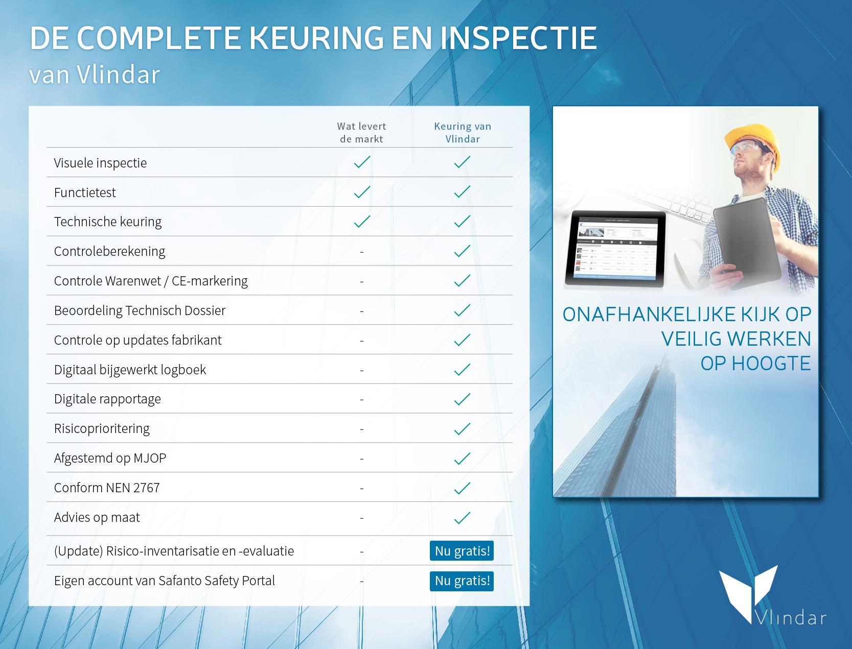 Onafhankelijke-Keuring-en-Inspectie-Diensten-valbeveiliging-Vlindar