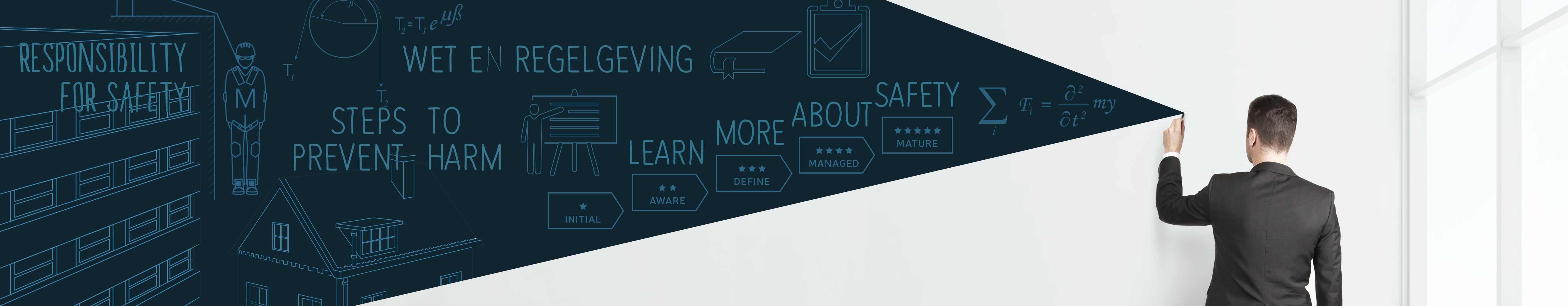 Cursussen-opleidingen-veilig-werken-op-hoogte-Vlindar-safety-engineers