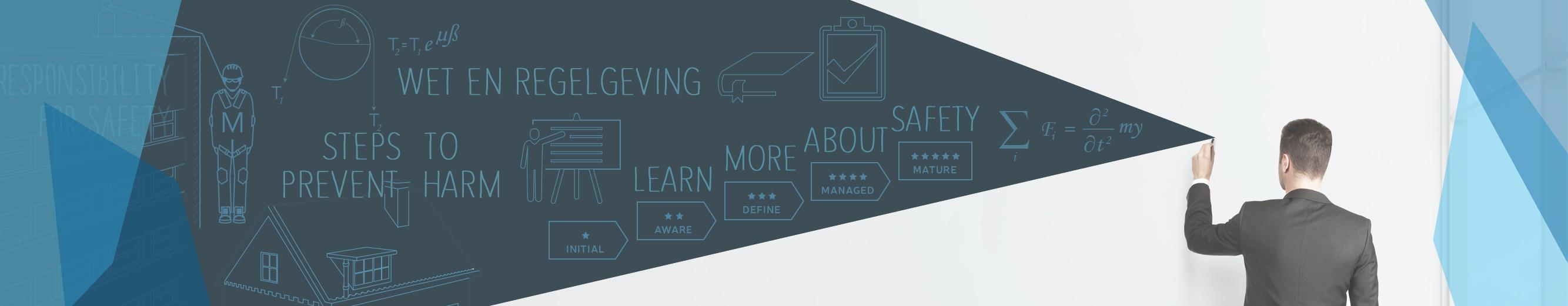 Vlindar-Opleidingen-veilig-werken-op-hoogte